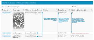 processos_lista